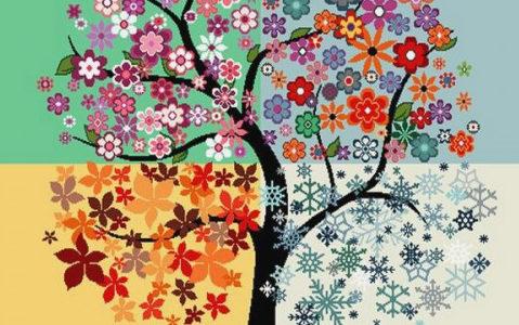 Energetic seasons of the Chinese calendar